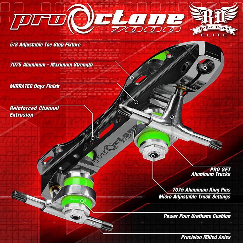 Pro Octane 7000 Plate